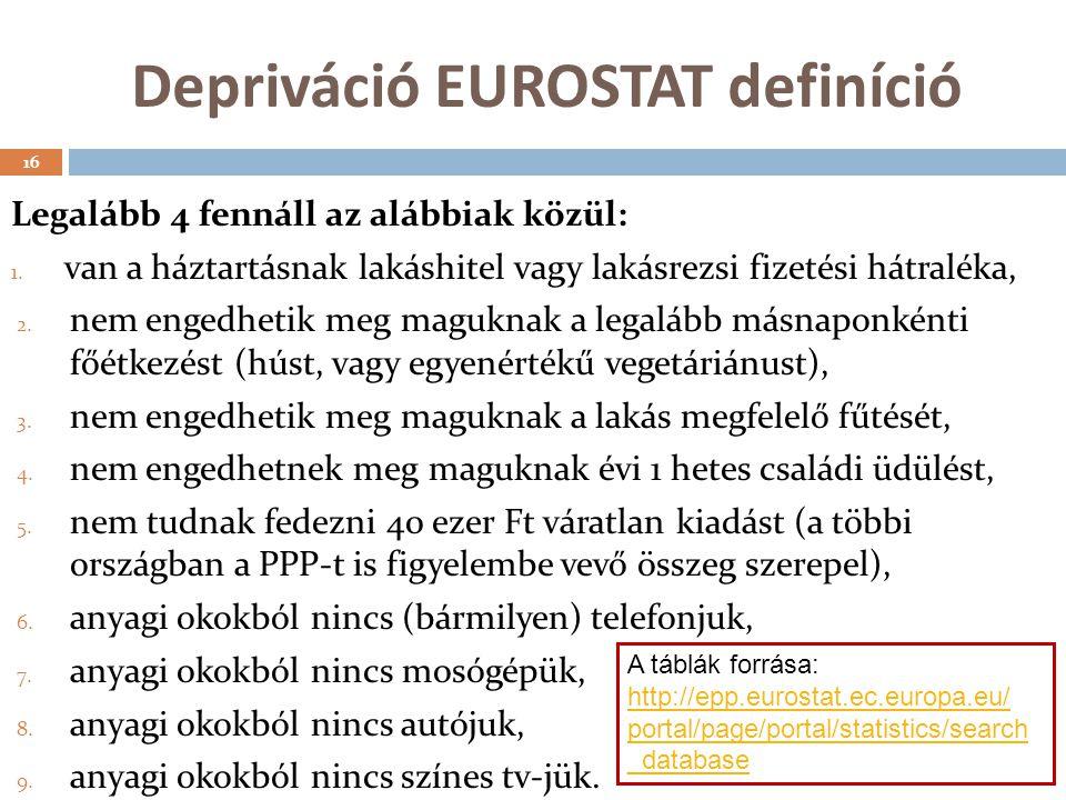 Depriváció EUROSTAT definíció