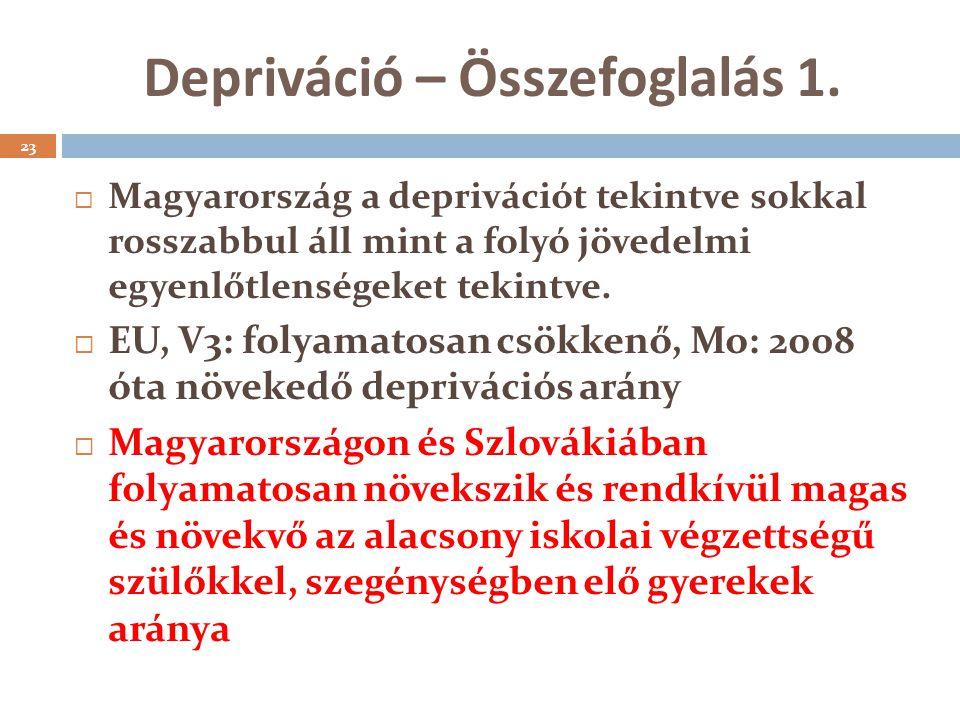 Depriváció – Összefoglalás 1.
