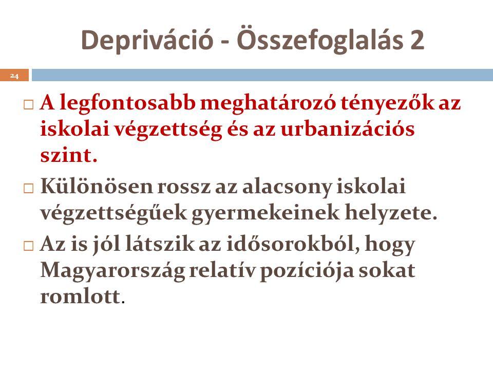 Depriváció - Összefoglalás 2