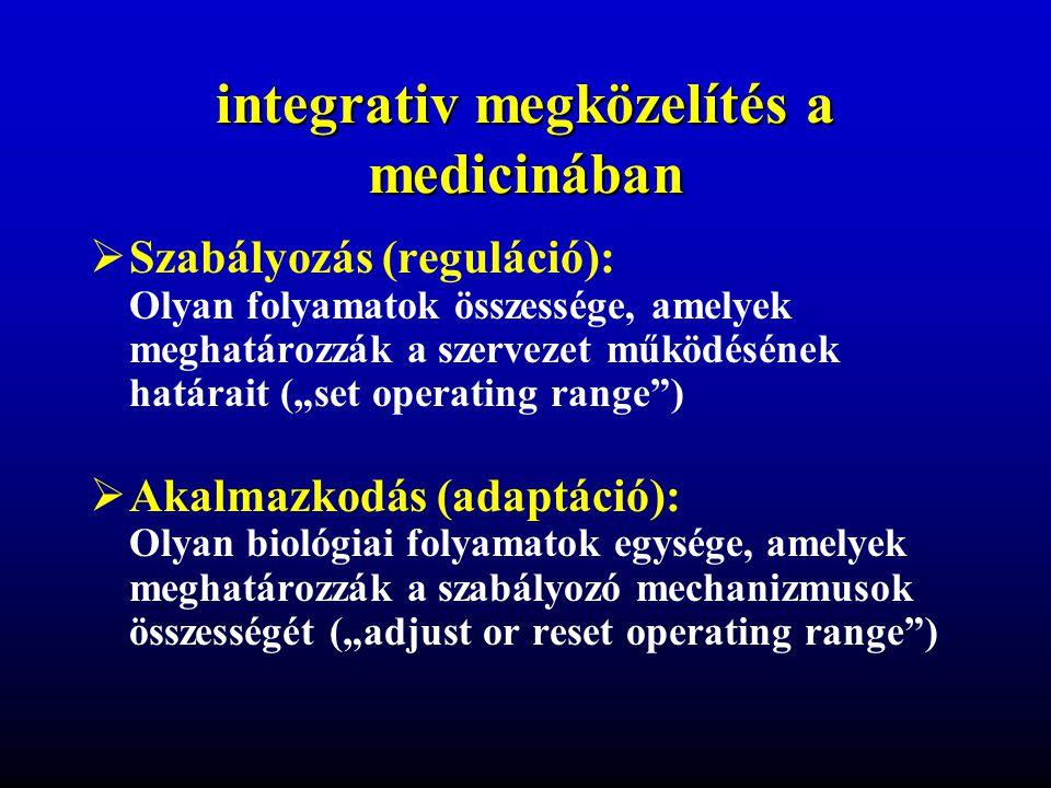 integrativ megközelítés a medicinában