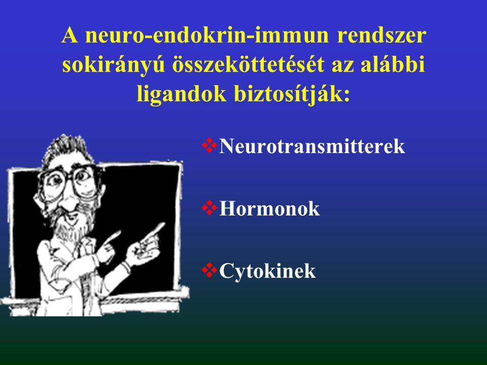 A neuro-endokrin-immun rendszer sokirányú összeköttetését az alábbi ligandok biztosítják: