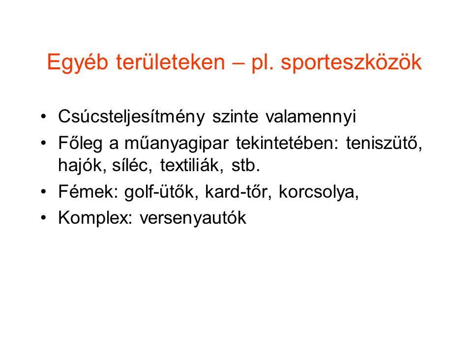 Egyéb területeken – pl. sporteszközök
