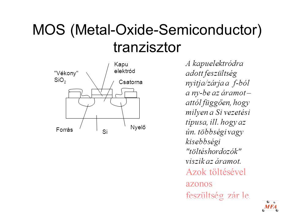 MOS (Metal-Oxide-Semiconductor) tranzisztor