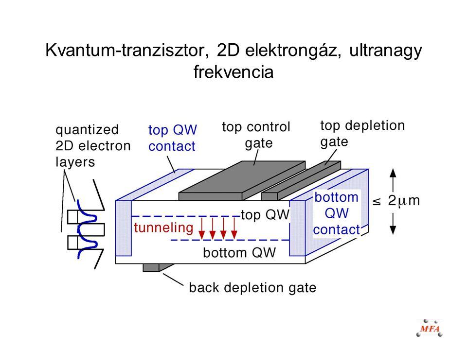Kvantum-tranzisztor, 2D elektrongáz, ultranagy frekvencia