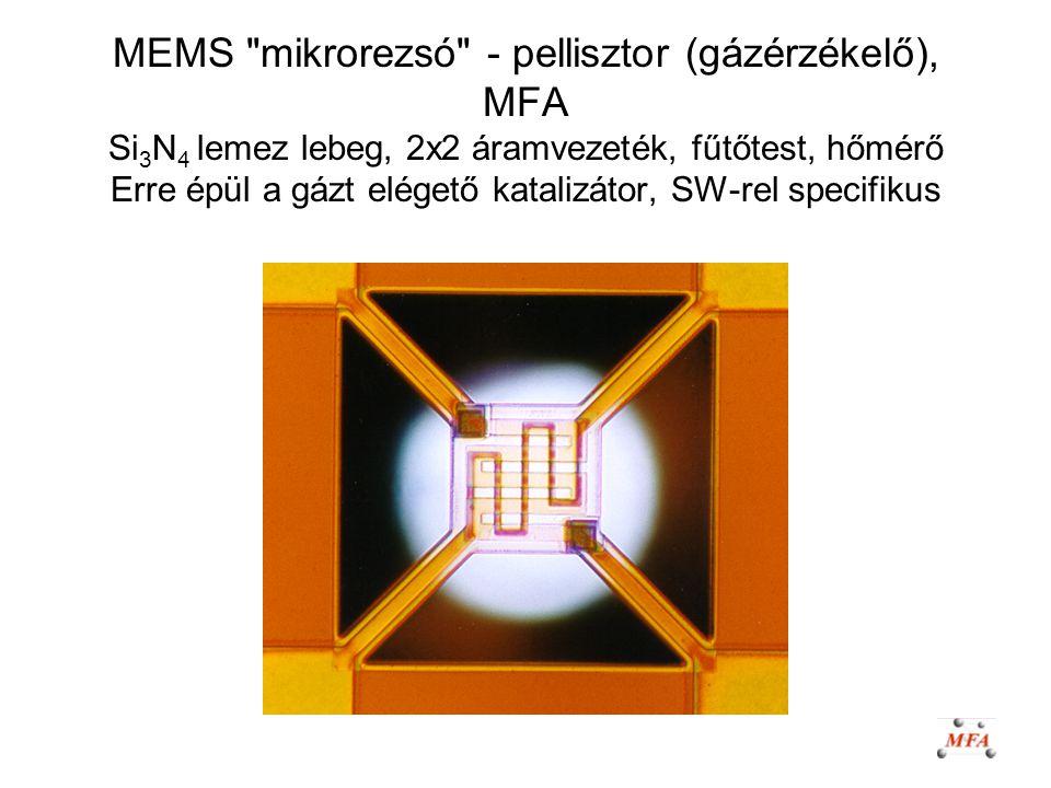 MEMS mikrorezsó - pellisztor (gázérzékelő), MFA Si3N4 lemez lebeg, 2x2 áramvezeték, fűtőtest, hőmérő Erre épül a gázt elégető katalizátor, SW-rel specifikus