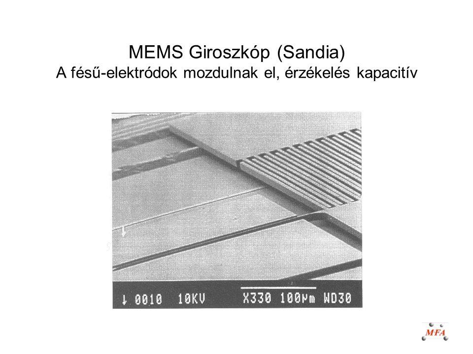 MEMS Giroszkóp (Sandia) A fésű-elektródok mozdulnak el, érzékelés kapacitív
