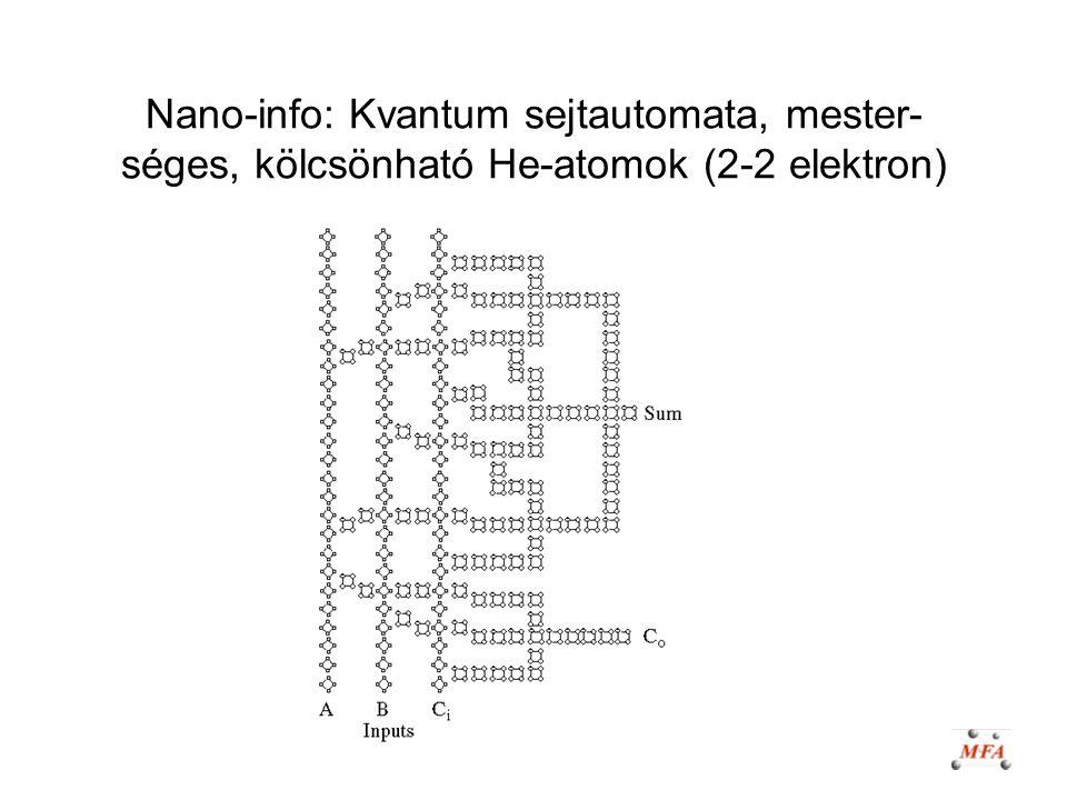 Nano-info: Kvantum sejtautomata, mester-séges, kölcsönható He-atomok (2-2 elektron)
