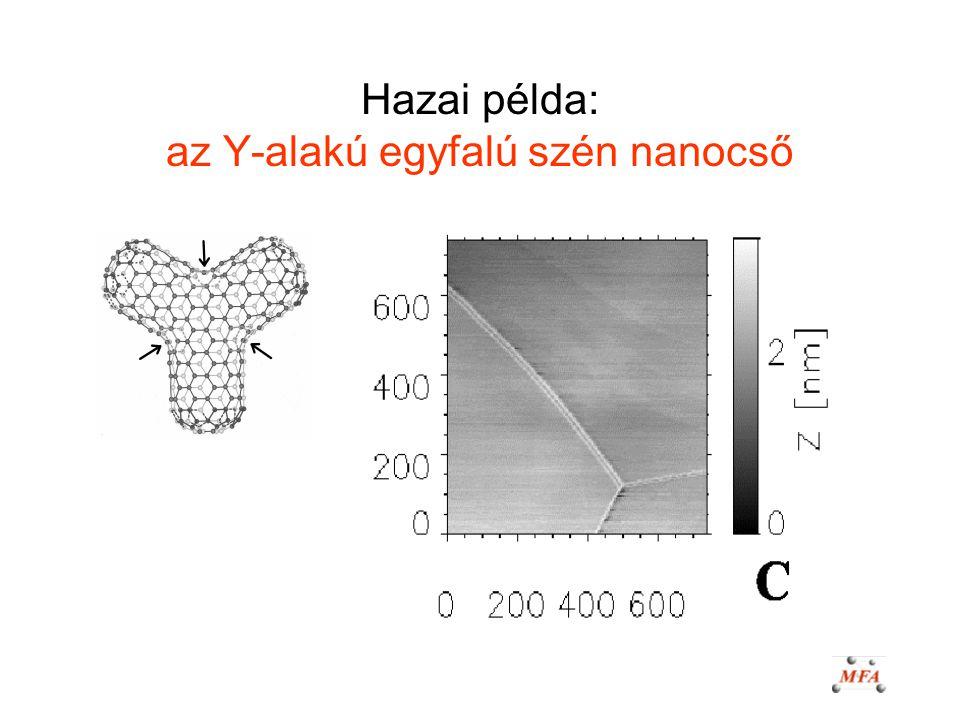 Hazai példa: az Y-alakú egyfalú szén nanocső