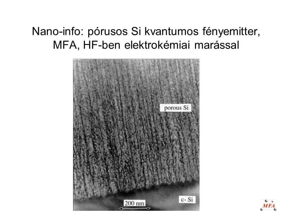 Nano-info: pórusos Si kvantumos fényemitter, MFA, HF-ben elektrokémiai marással
