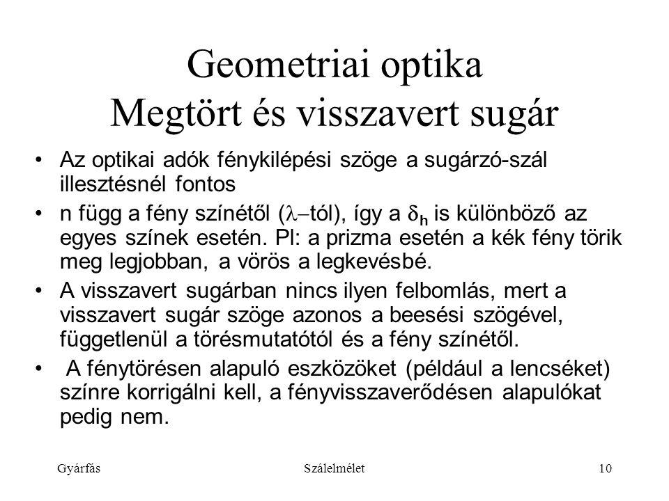 Geometriai optika Megtört és visszavert sugár