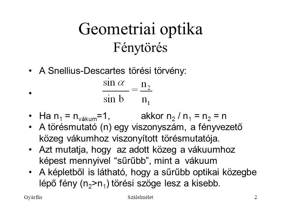 Geometriai optika Fénytörés