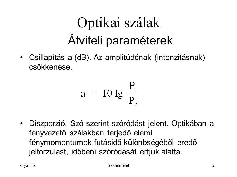 Optikai szálak Átviteli paraméterek