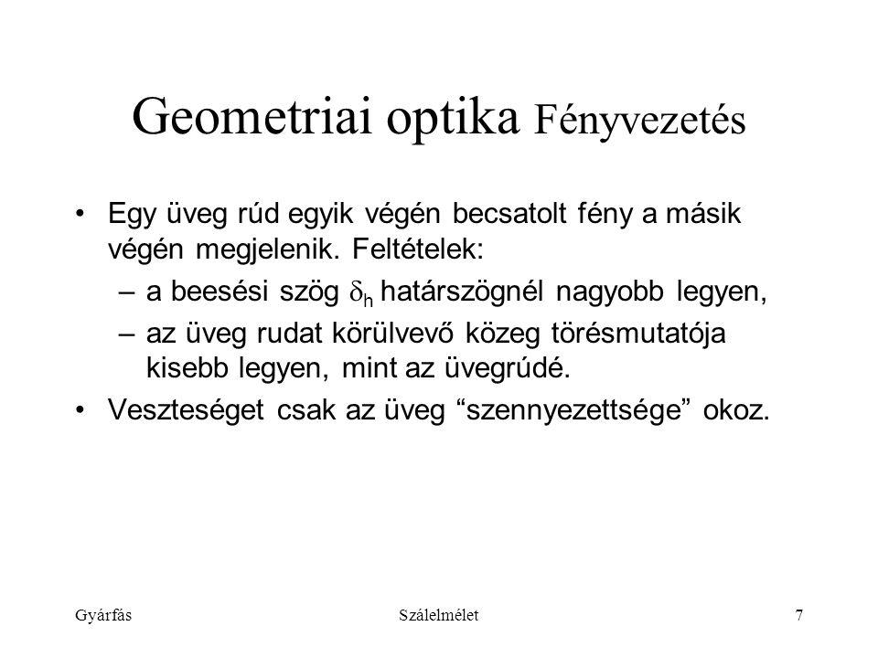 Geometriai optika Fényvezetés