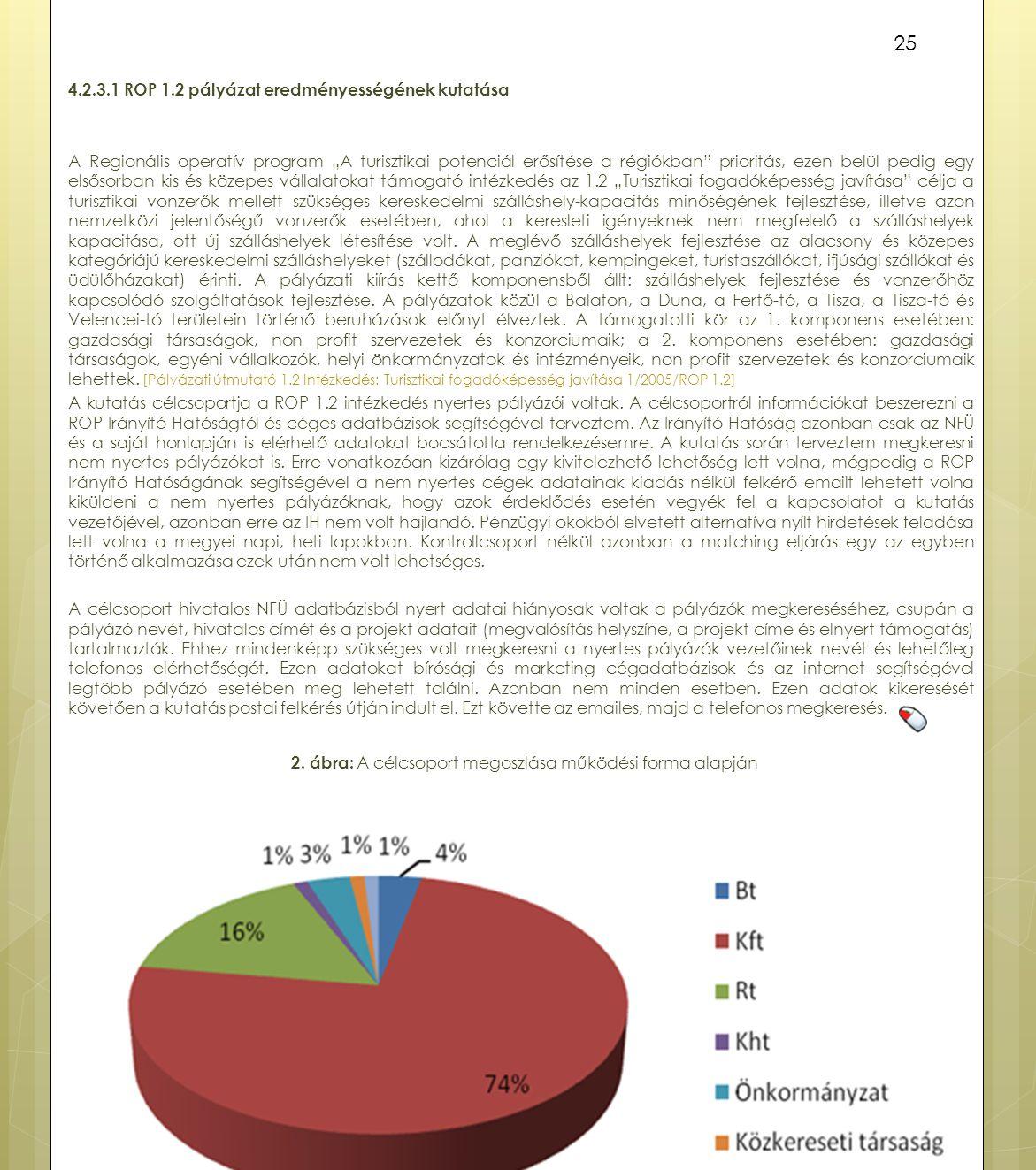2. ábra: A célcsoport megoszlása működési forma alapján