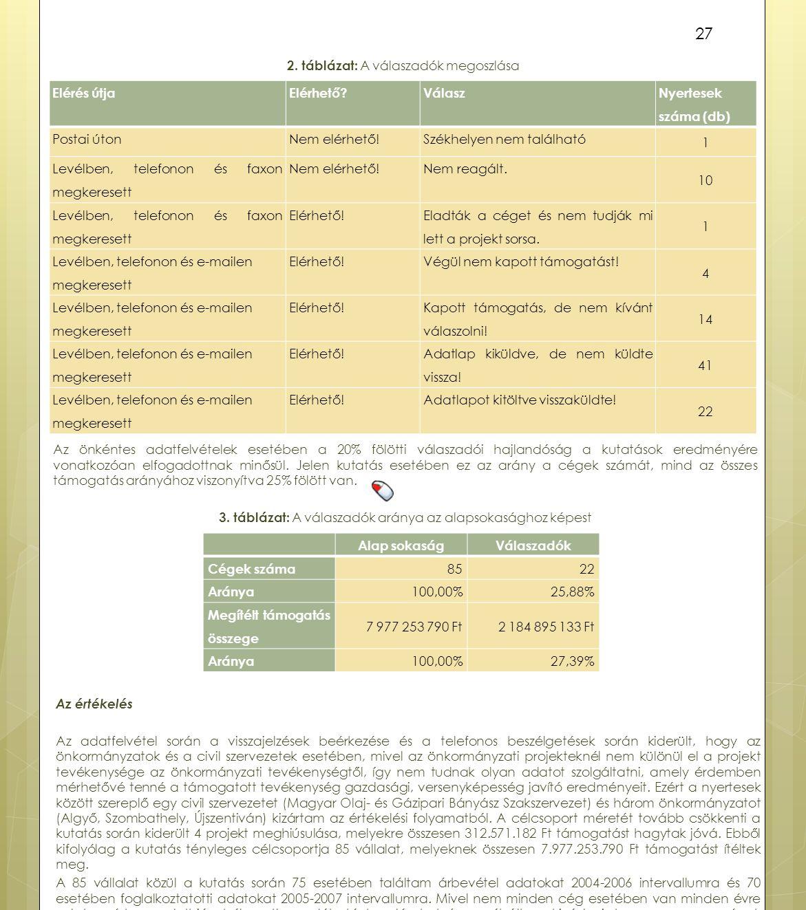 2. táblázat: A válaszadók megoszlása
