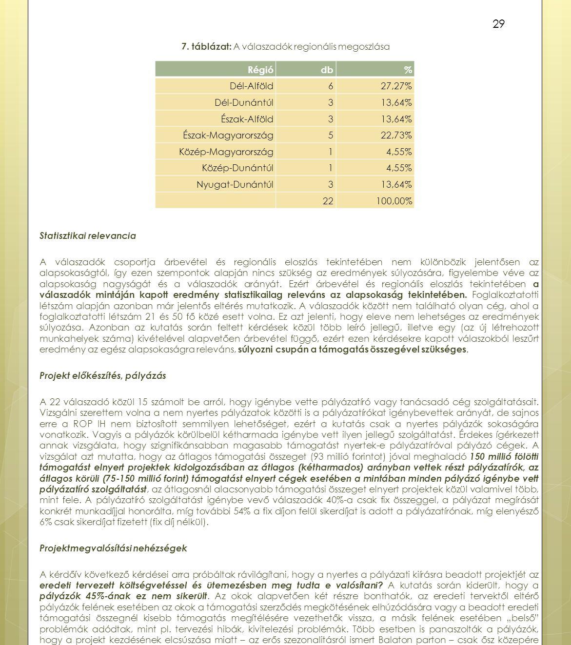 7. táblázat: A válaszadók regionális megoszlása