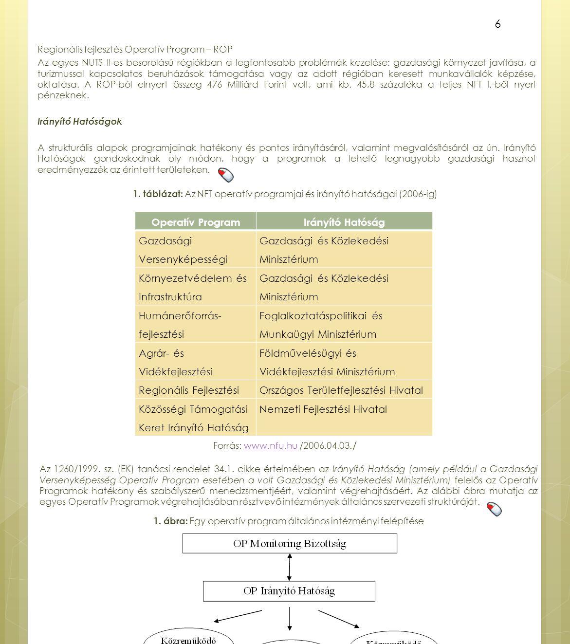 1. ábra: Egy operatív program általános intézményi felépítése