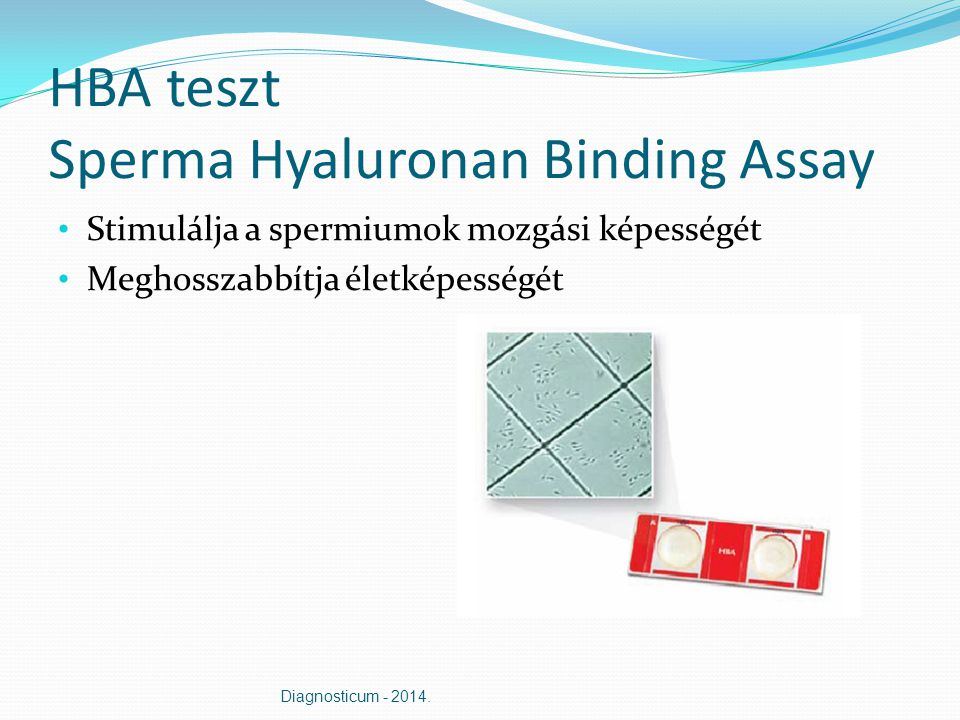 HBA teszt Sperma Hyaluronan Binding Assay