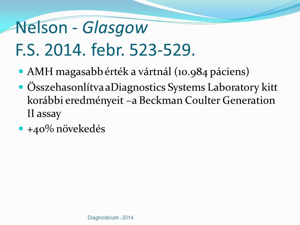 Nelson - Glasgow F.S. 2014. febr. 523-529.