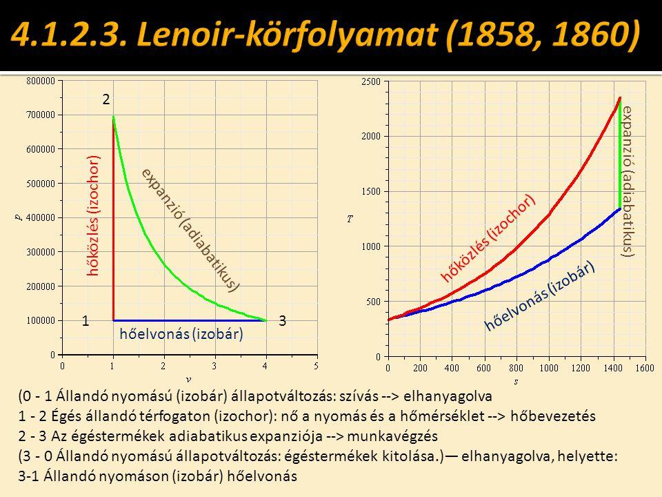 4.1.2.3. Lenoir-körfolyamat (1858, 1860)