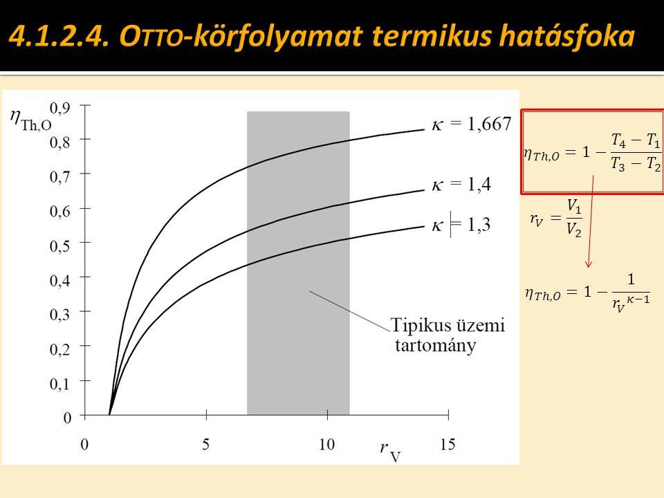 4.1.2.4. Otto-körfolyamat termikus hatásfoka