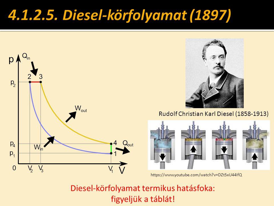 4.1.2.5. Diesel-körfolyamat (1897)