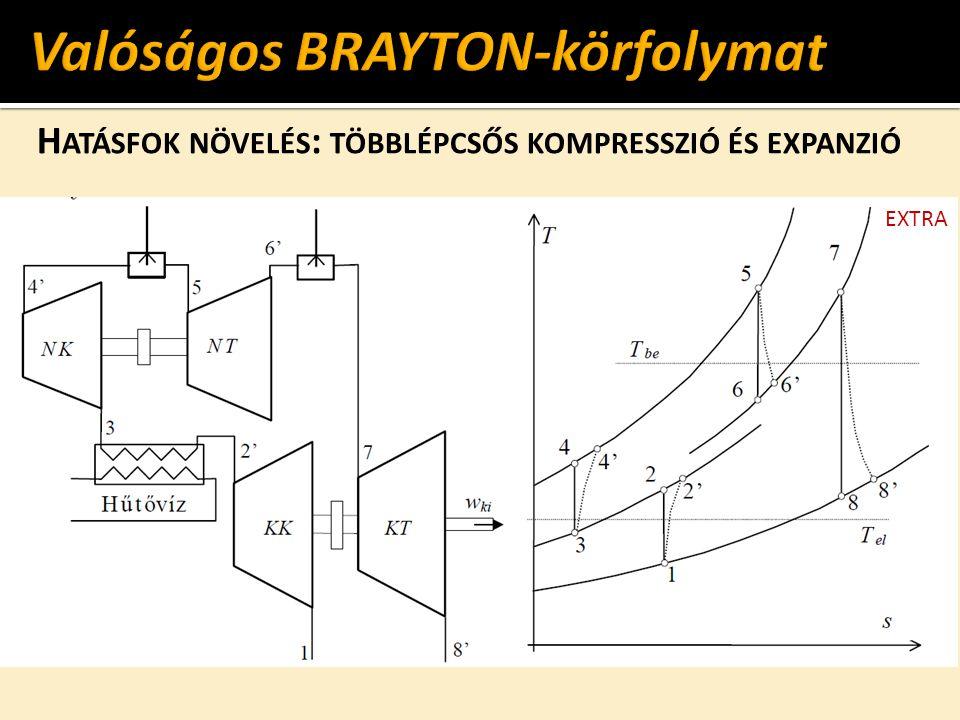 Valóságos BRAYTON-körfolymat