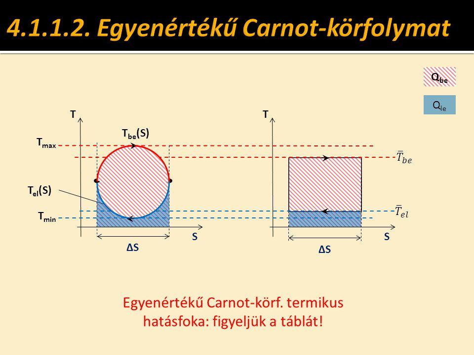 4.1.1.2. Egyenértékű Carnot-körfolymat