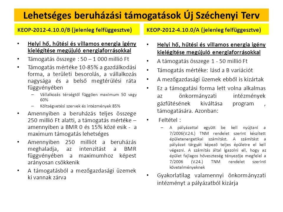 Lehetséges beruházási támogatások Új Széchenyi Terv