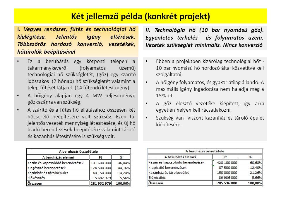 Két jellemző példa (konkrét projekt)
