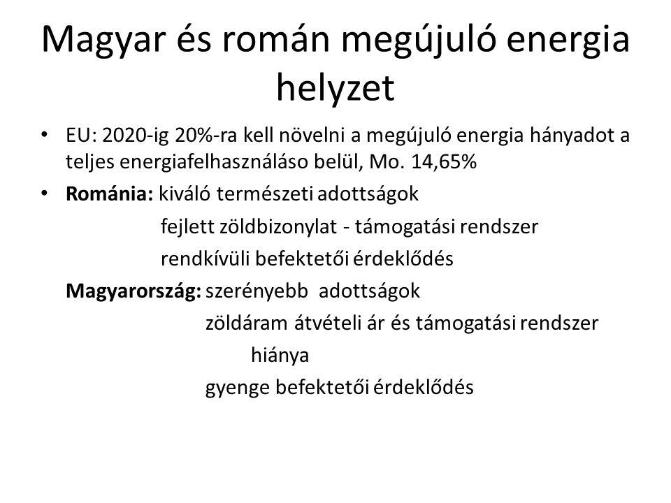 Magyar és román megújuló energia helyzet