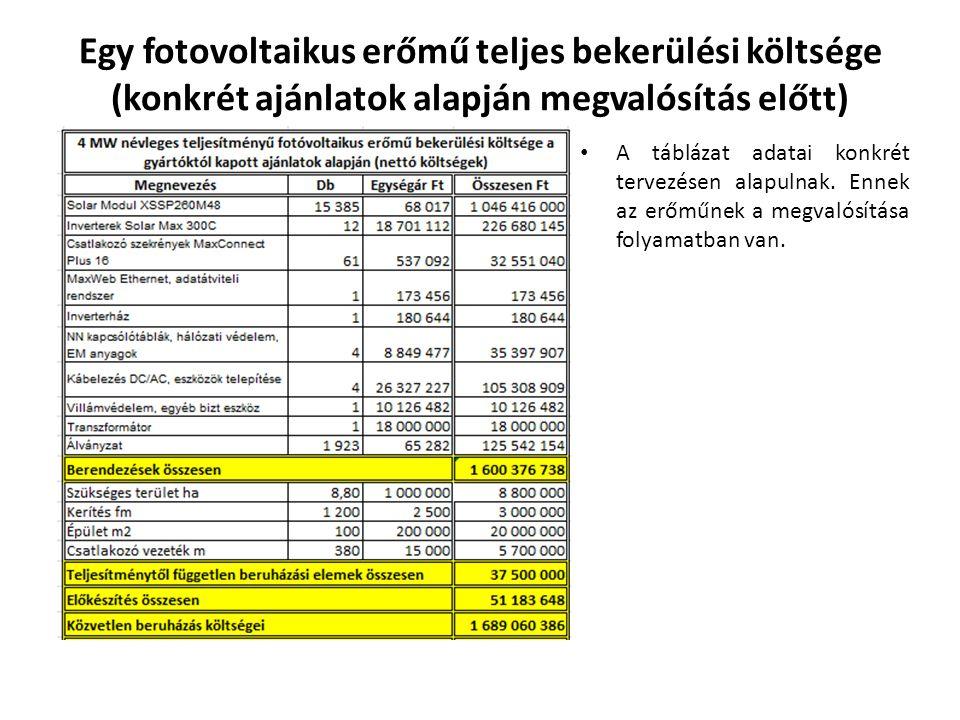 Egy fotovoltaikus erőmű teljes bekerülési költsége (konkrét ajánlatok alapján megvalósítás előtt)