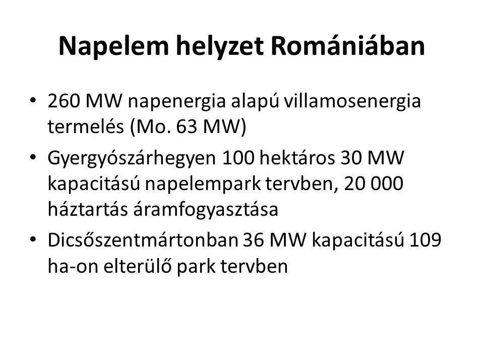 Napelem helyzet Romániában