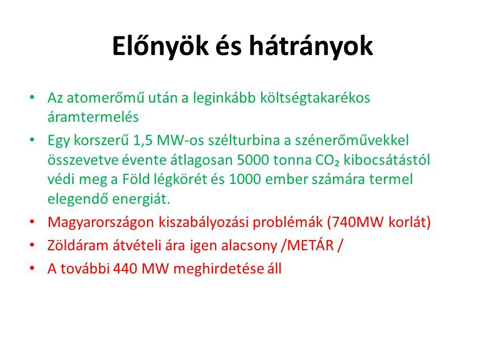 Előnyök és hátrányok Az atomerőmű után a leginkább költségtakarékos áramtermelés.