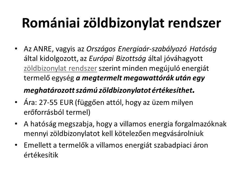 Romániai zöldbizonylat rendszer