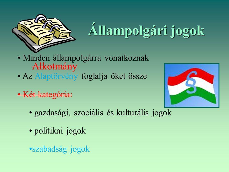 Állampolgári jogok Alkotmány Minden állampolgárra vonatkoznak