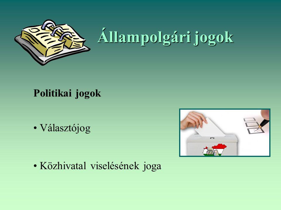 Állampolgári jogok Politikai jogok Választójog