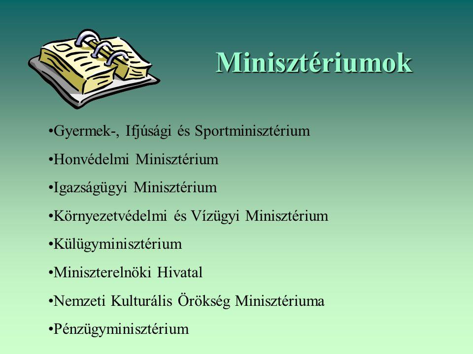 Minisztériumok Gyermek-, Ifjúsági és Sportminisztérium