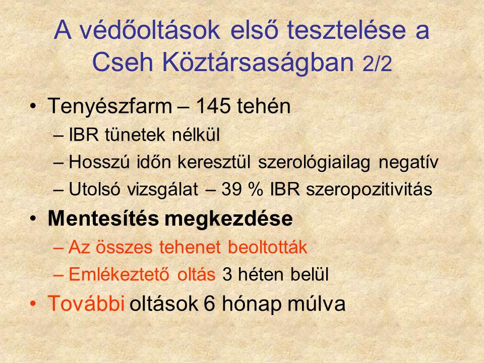 A védőoltások első tesztelése a Cseh Köztársaságban 2/2