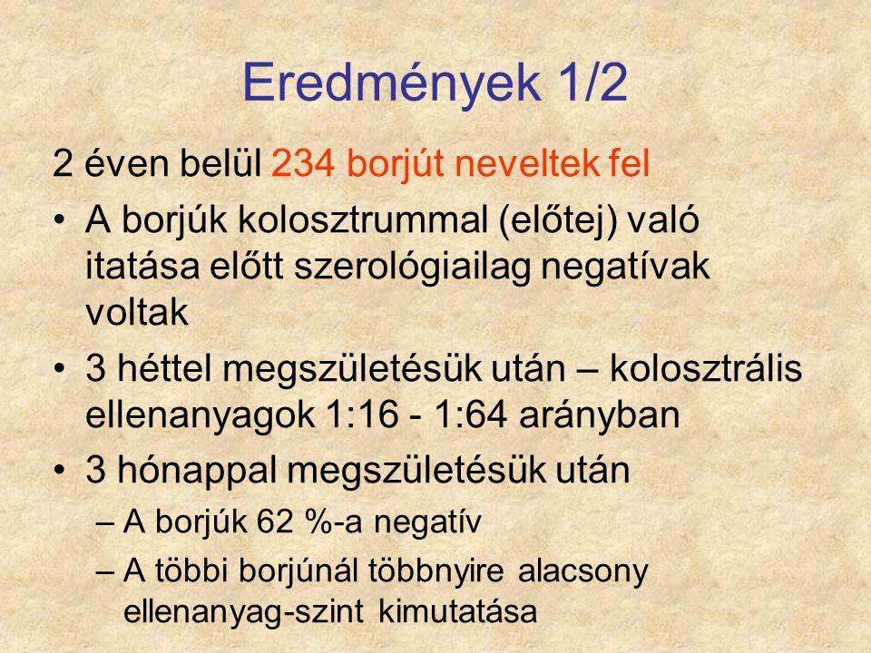 Eredmények 1/2 2 éven belül 234 borjút neveltek fel