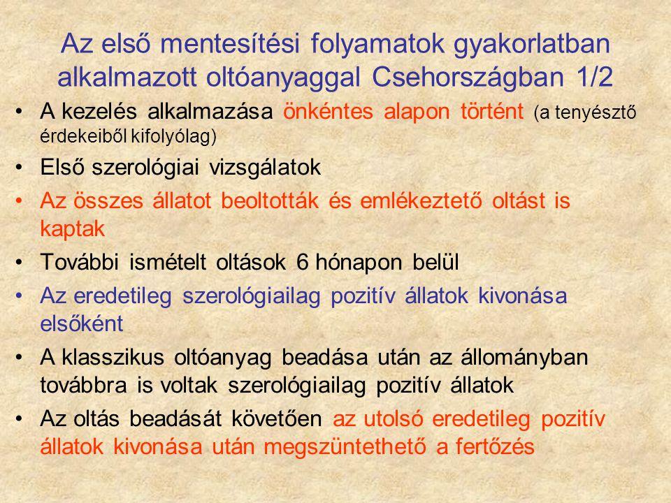 Az első mentesítési folyamatok gyakorlatban alkalmazott oltóanyaggal Csehországban 1/2