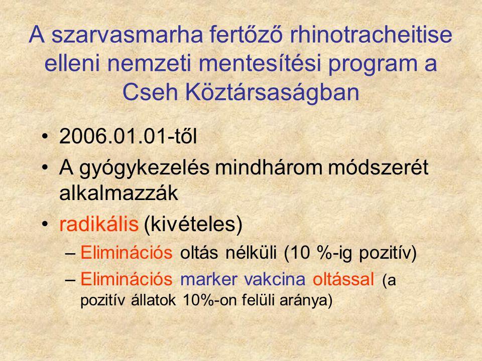 A szarvasmarha fertőző rhinotracheitise elleni nemzeti mentesítési program a Cseh Köztársaságban