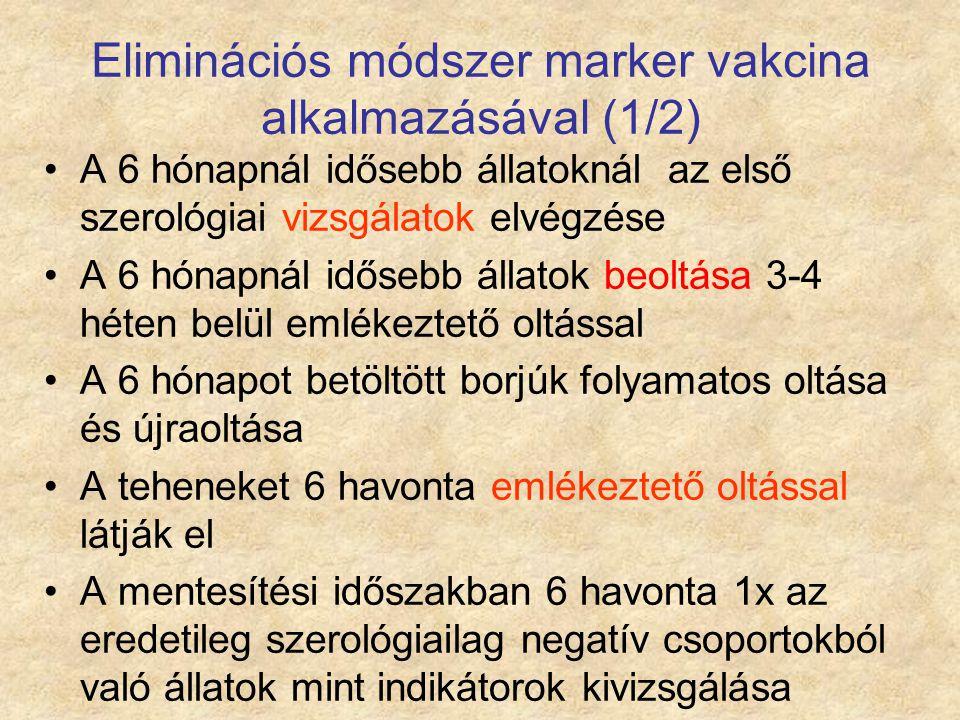 Eliminációs módszer marker vakcina alkalmazásával (1/2)