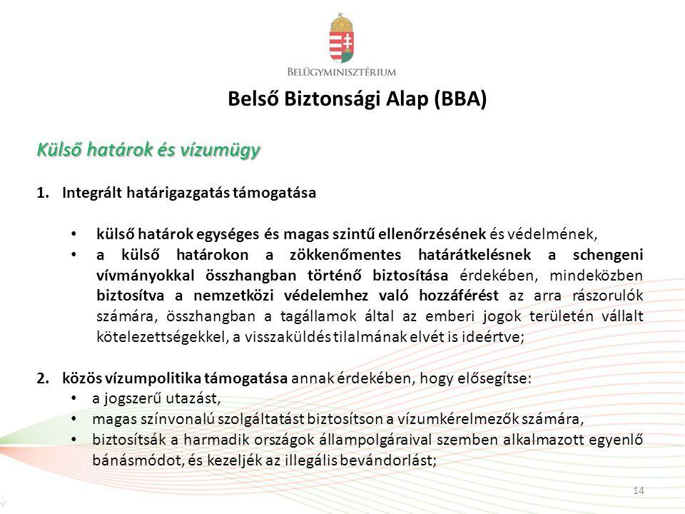 Belső Biztonsági Alap (BBA)