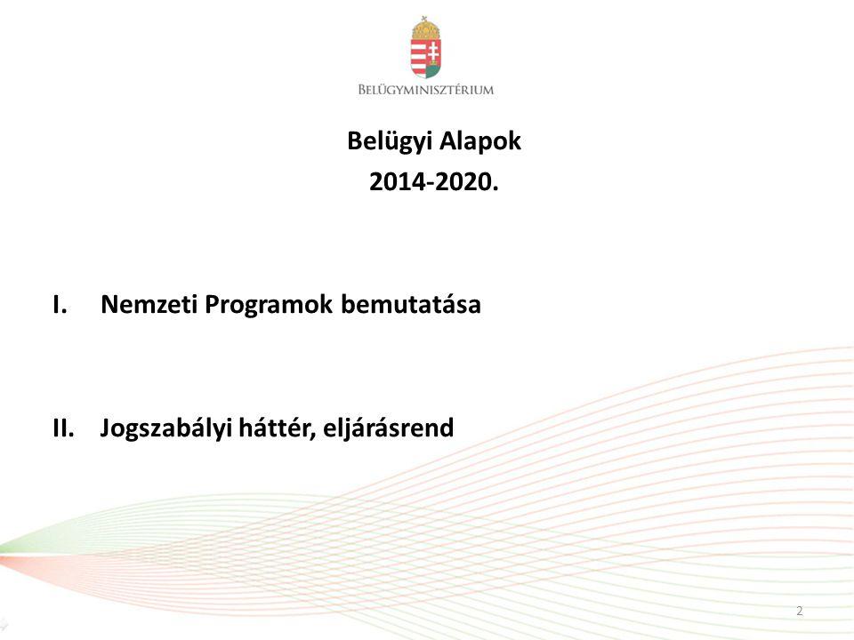 Nemzeti Programok bemutatása