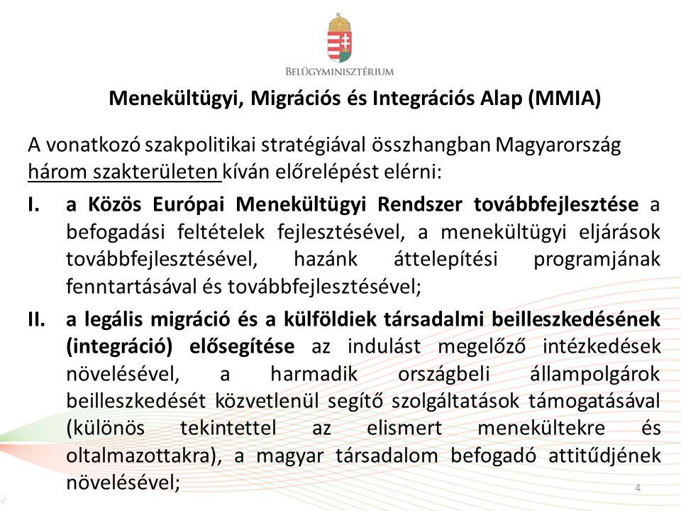 Menekültügyi, Migrációs és Integrációs Alap (MMIA)