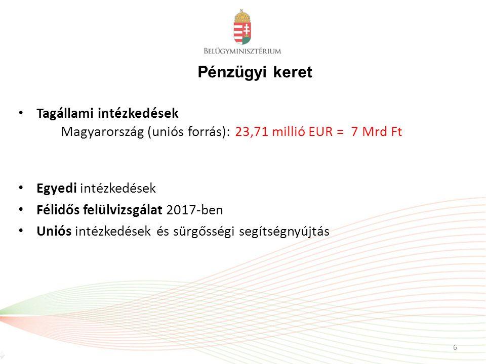 Pénzügyi keret Tagállami intézkedések