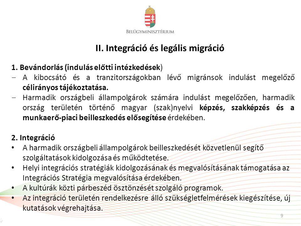II. Integráció és legális migráció