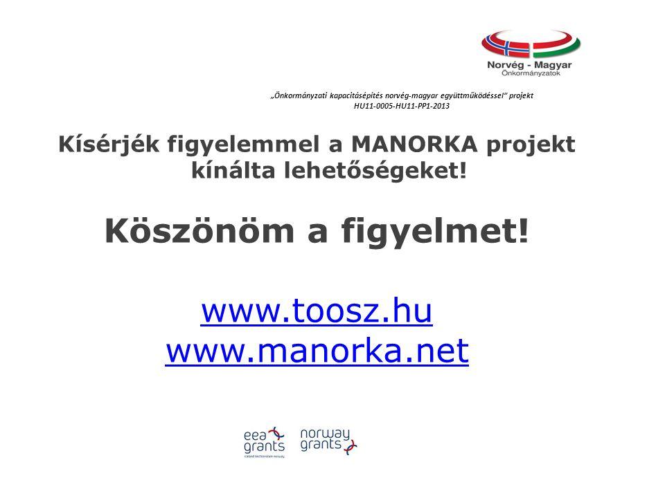 Kísérjék figyelemmel a MANORKA projekt kínálta lehetőségeket!