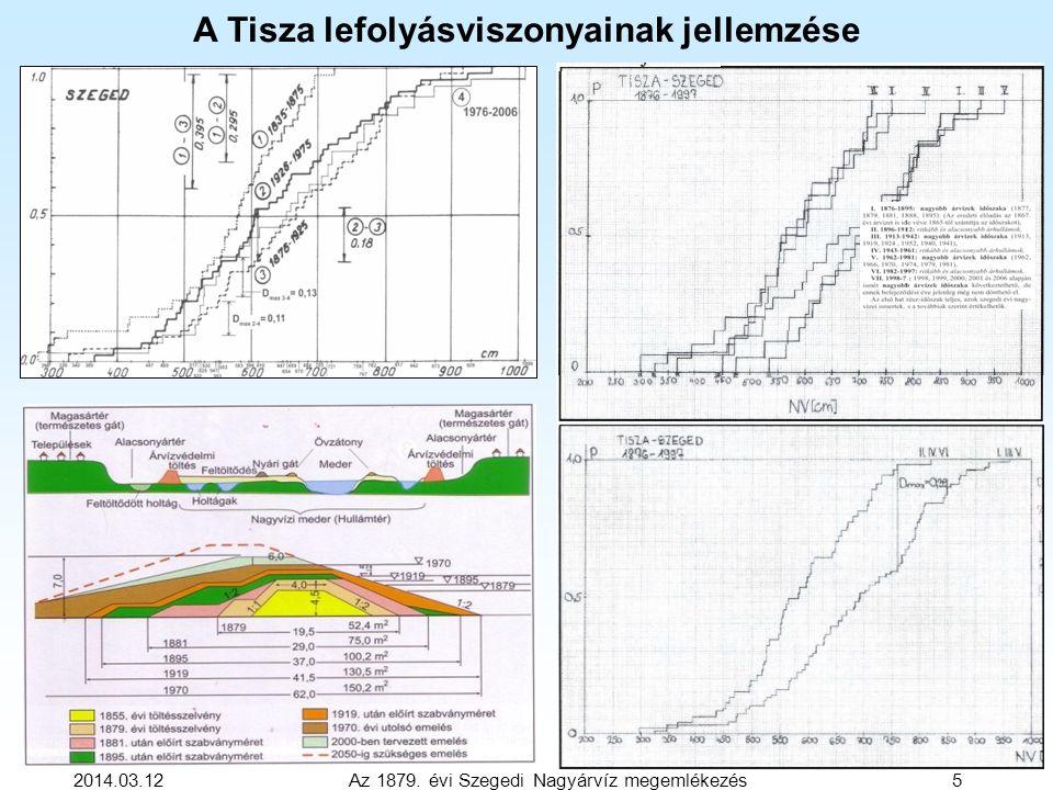 A Tisza lefolyásviszonyainak jellemzése